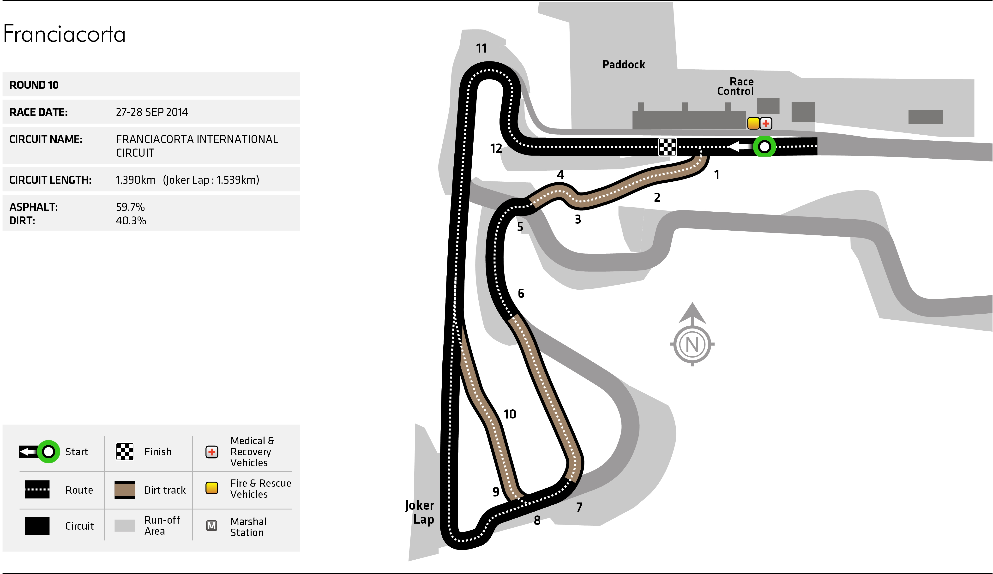 Franciacorta Circuit : Enama and the franciacorta circuit a partnership for safety