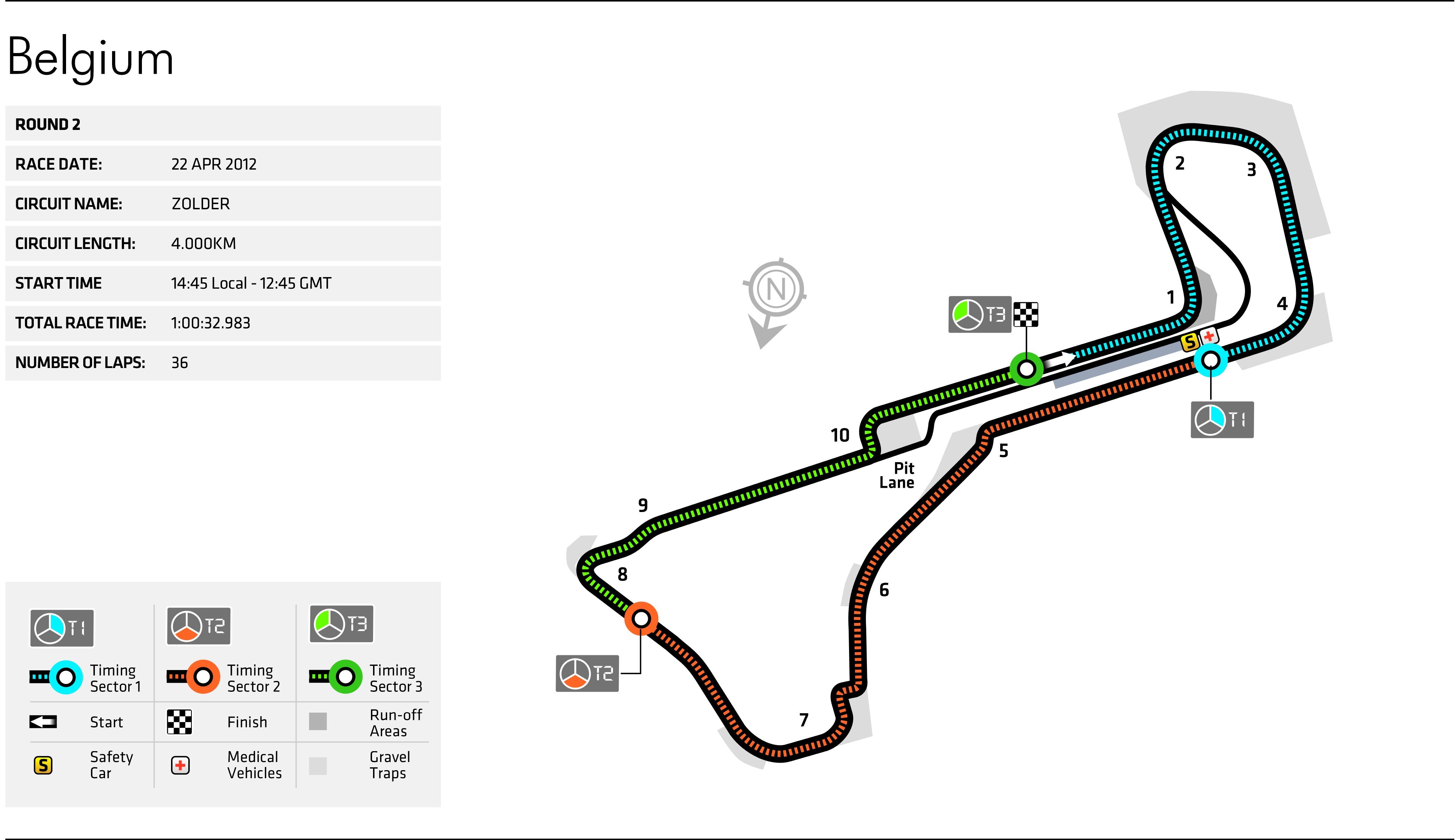 circuito zolder belgica  zolder track info  bsimracing
