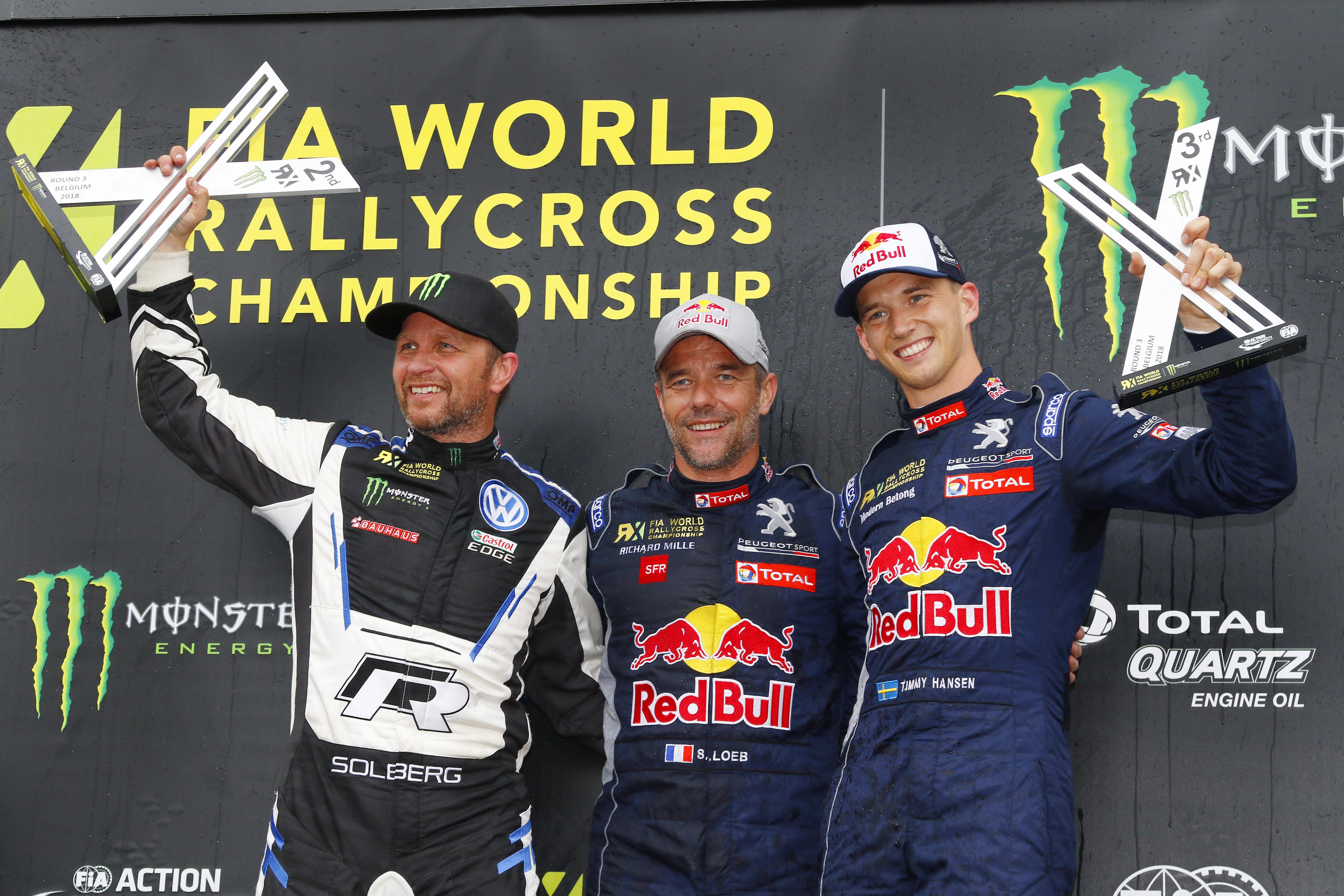 world rx of belgium - wrx race | news, photos, videos and social