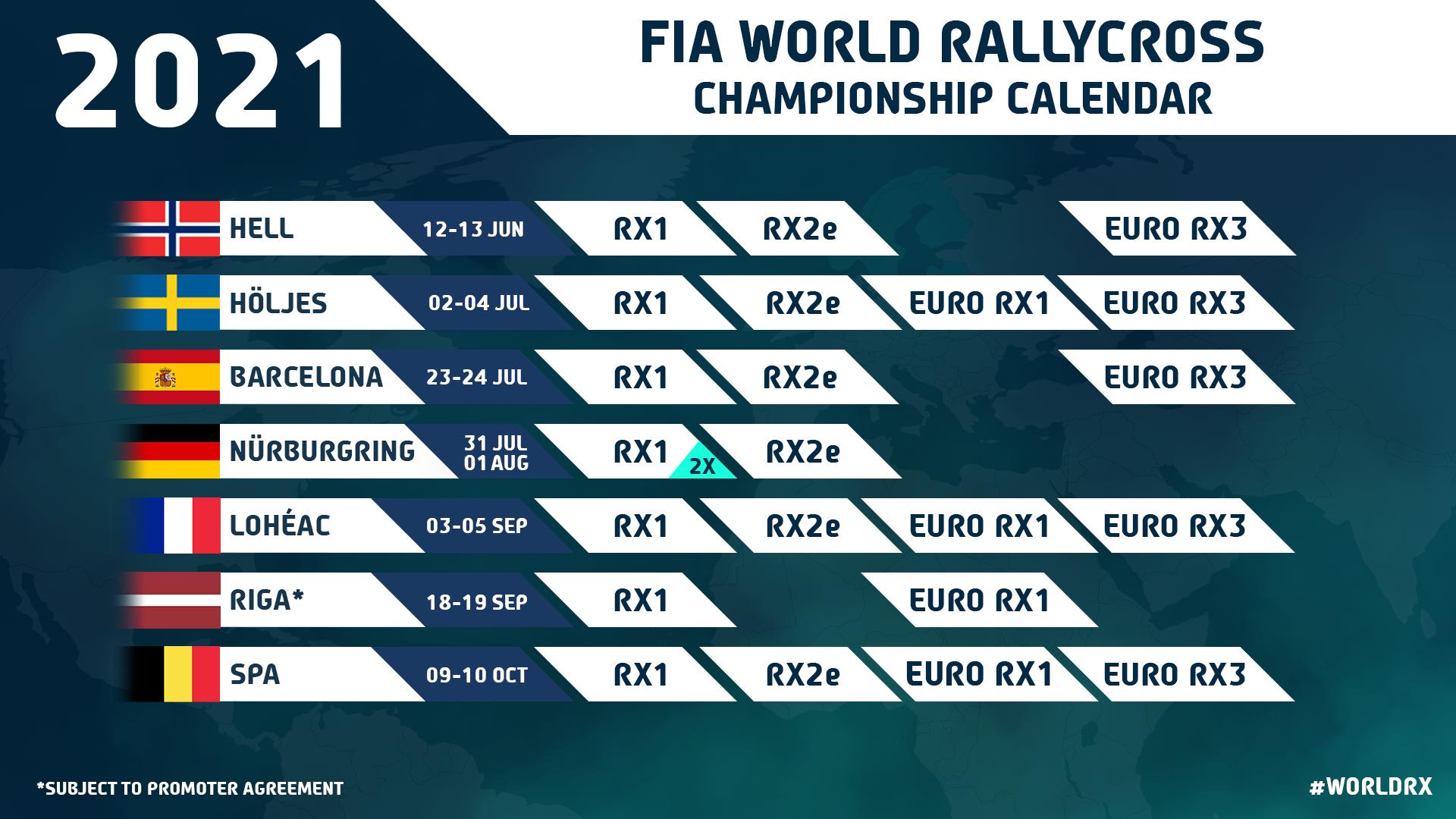 Calendrier Autocross 2022 FIA World Rallycross Championship adjusts 2021 calendar