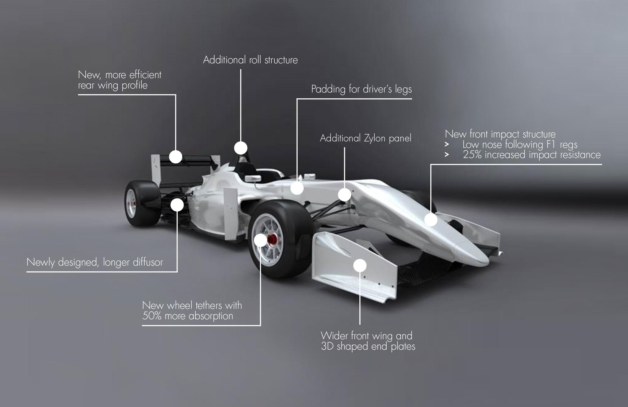 The 2017 Fia Formula 3 European Championship Car Another Step Forward Federation Internationale De L Automobile