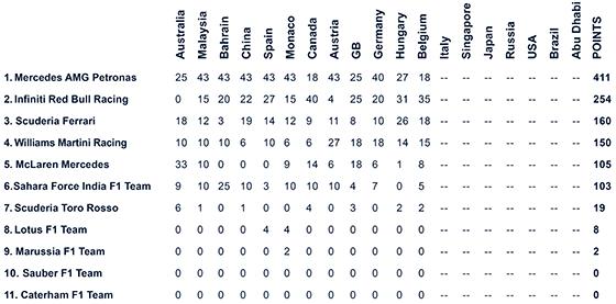 13-italy-constructors.png