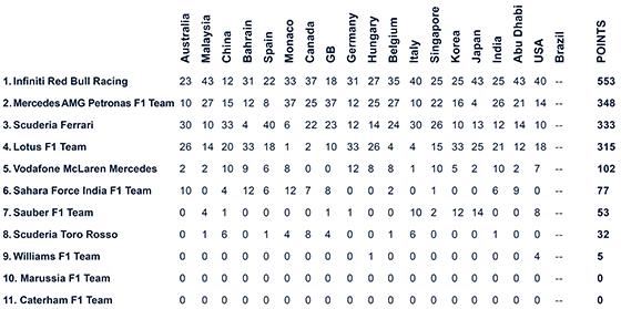 19-brazil-constructors.png