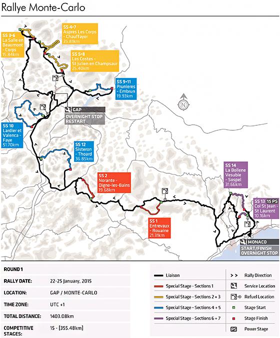 2015 Rallye Monte Carlo Preview Federation
