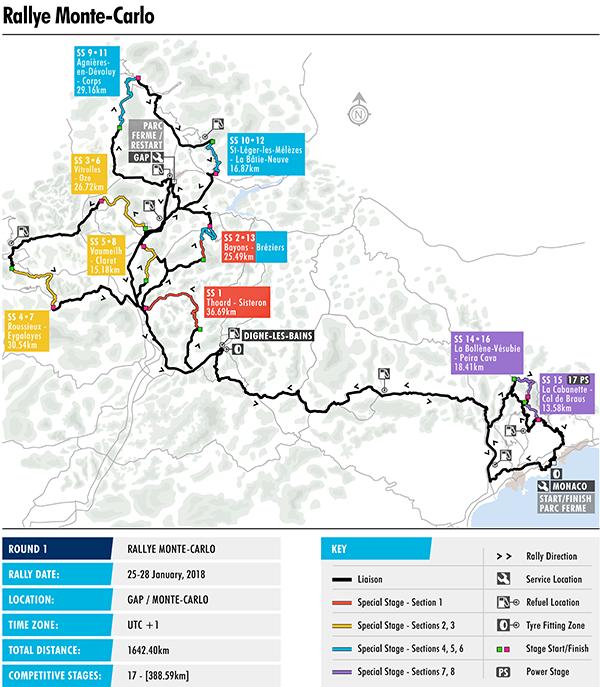 WRC 2018 Rallye MonteCarlo Preview Federation Internationale