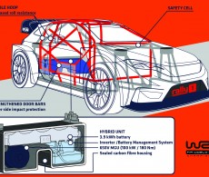2022 World Rally Championship - Rally1 car, safety cell & hybrid unit