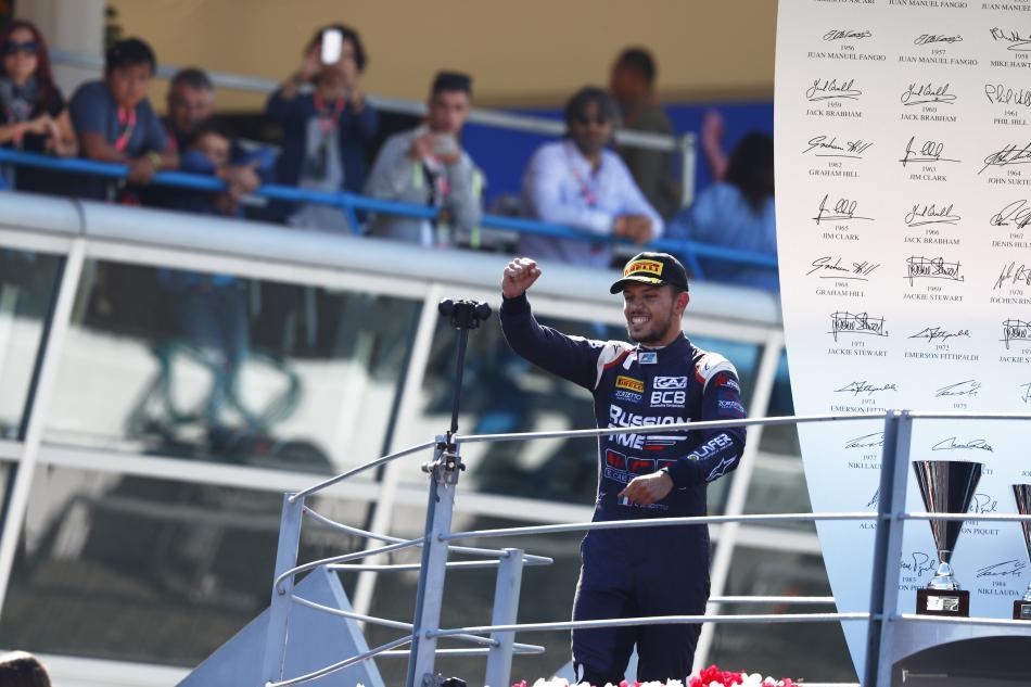 F2, Formula2, FIA, Motorsport