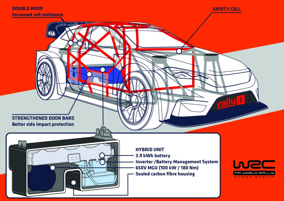 World Rally Championship: Temporada 2021  - Página 19 Wrc-v6.1-scene_0