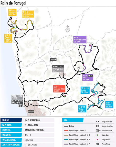WRC RALLY DE PORTUGAL Preview Federation Internationale - Wrc portugal 2016 map