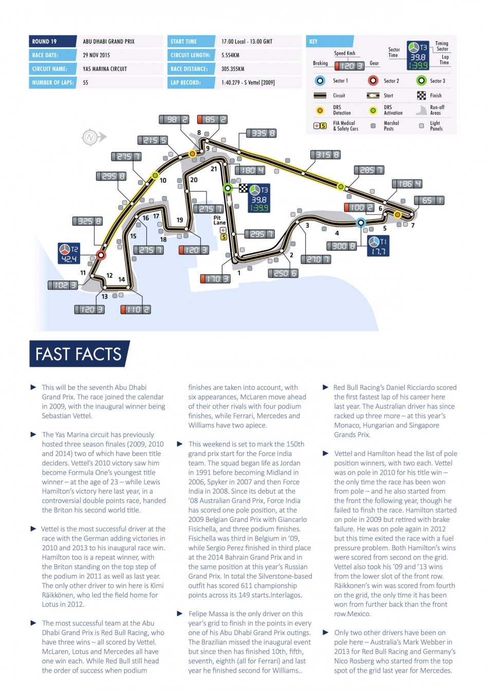 Abu Dhabi GP Preview