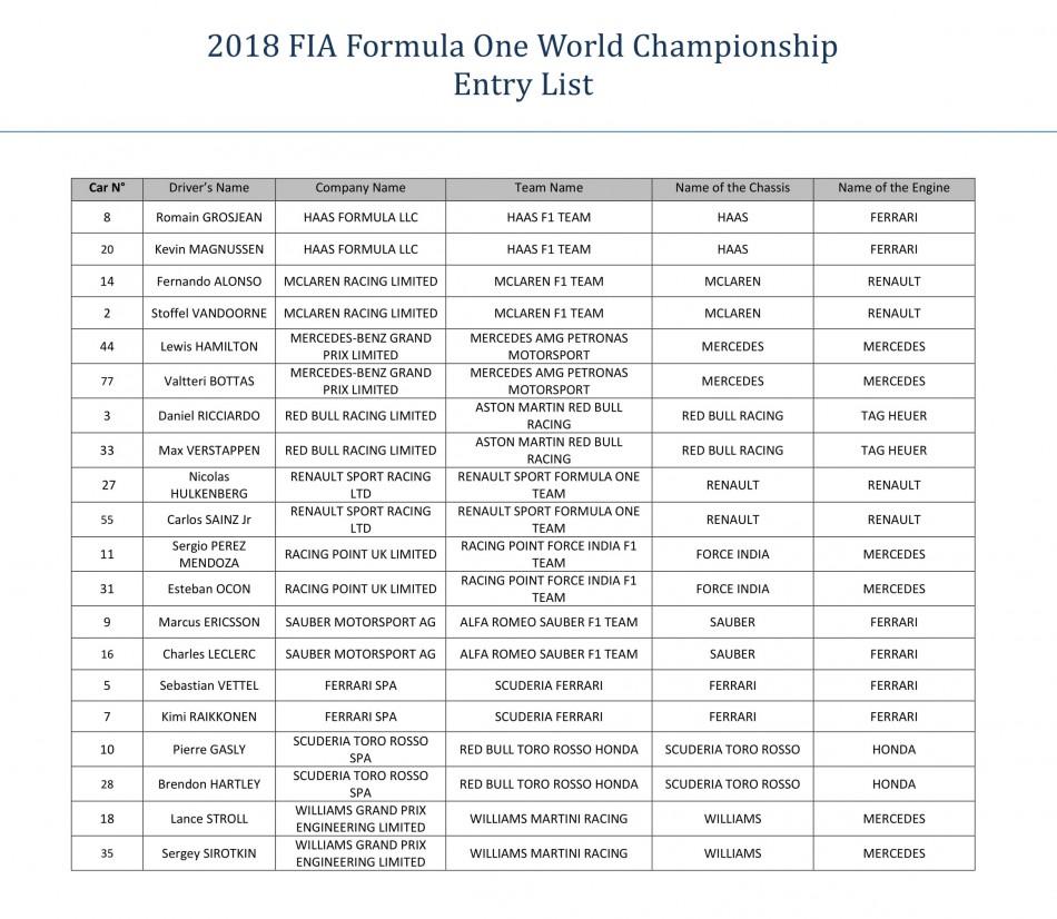 talk2018 formula one world championship wikipedia