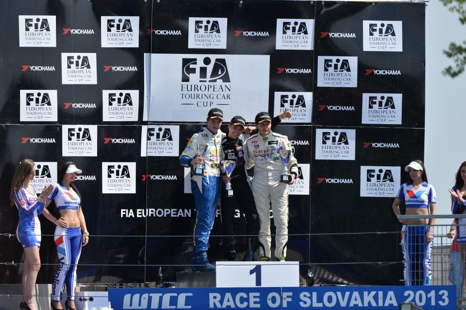 ETCC 2013 - Slovakia