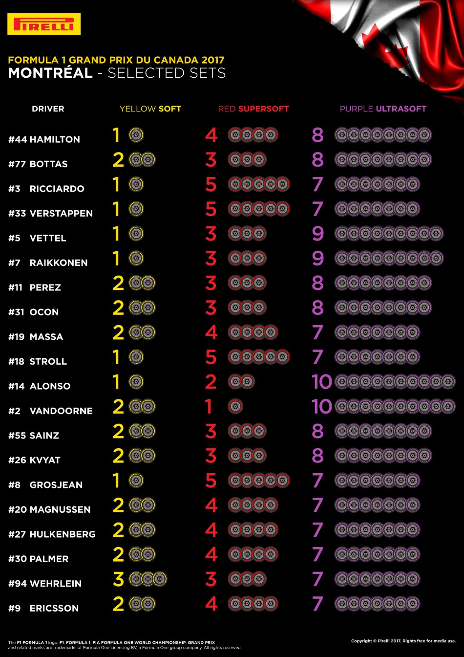 F1, Canada Grand Prix, Formula 1, FIA