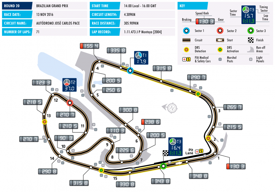 http://www.fia.com/sites/default/files/styles/image_full_wide/public/circuit-f1-20-brazil.png?itok=JsTaU1nl