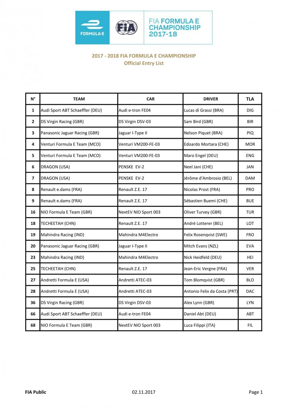 Formula E Entry For 2017 18 Season Confirmed Federation Calendar