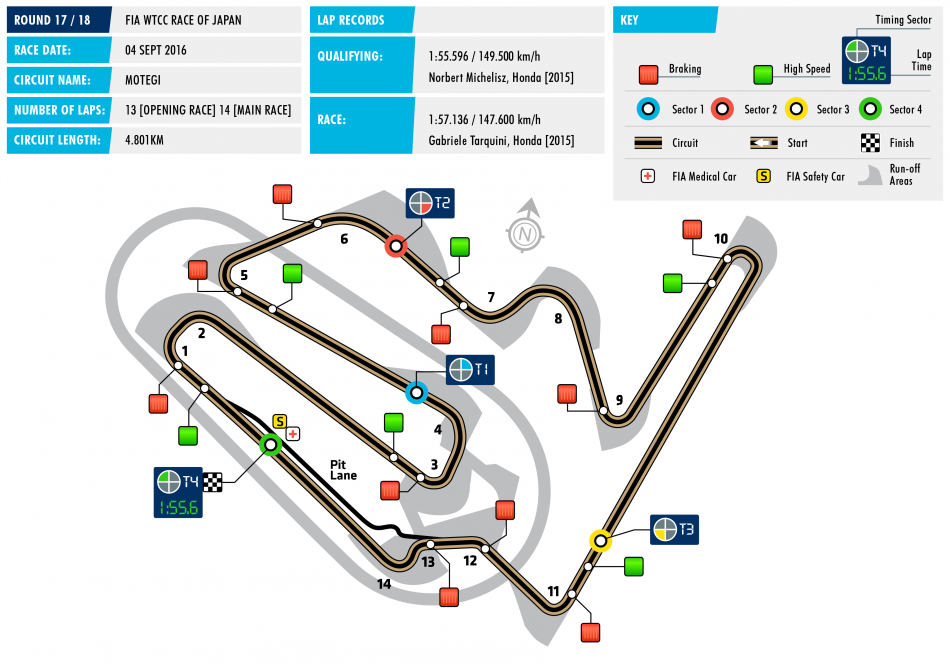 WTCC - Who will be the pass-master in Japan? | Federation