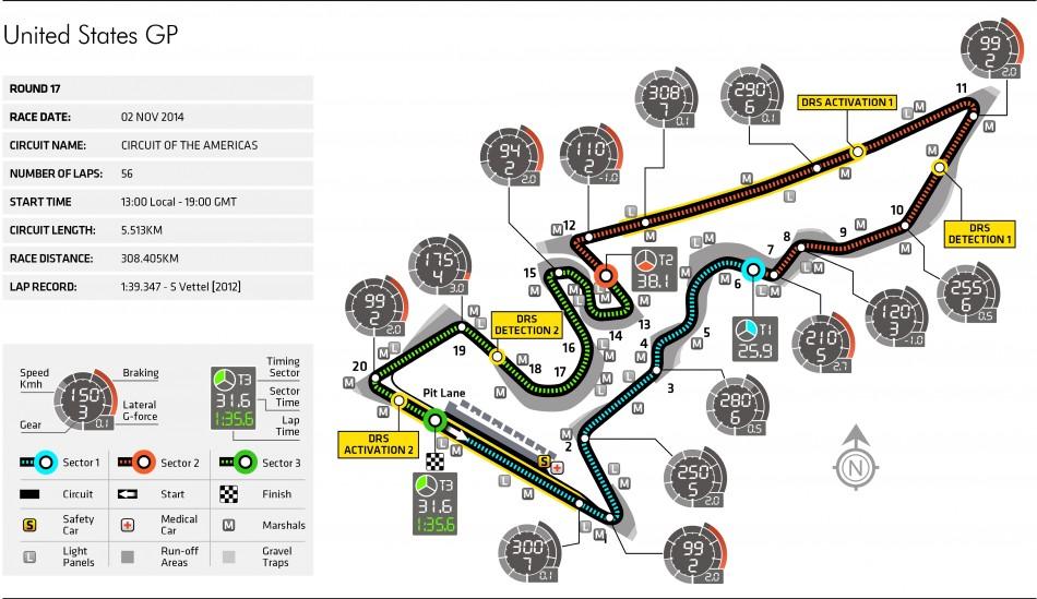 United States Grand Prix Circuit Map Federation Internationale - Us circuit map
