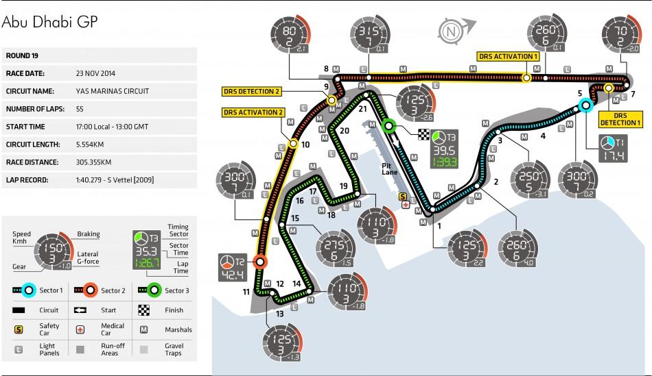 Abu Dhabi Grand Prix - Circuit Map | Federation Internationale de l ...
