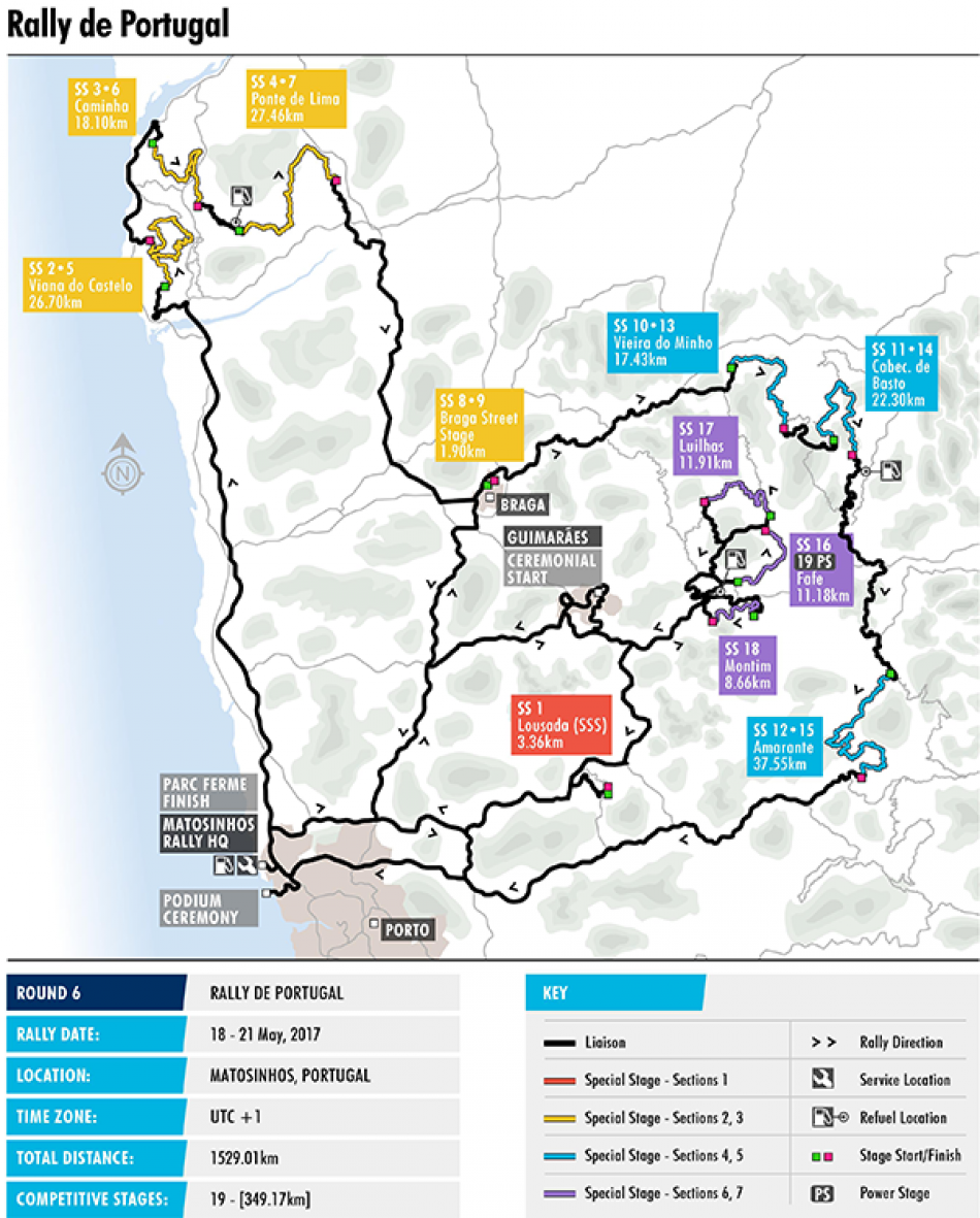 WRC Rally De Portugal Celebrates Its Th Edition Federation - Wrc portugal 2016 map