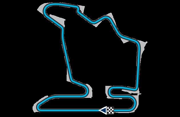 F1 2015 Hungary