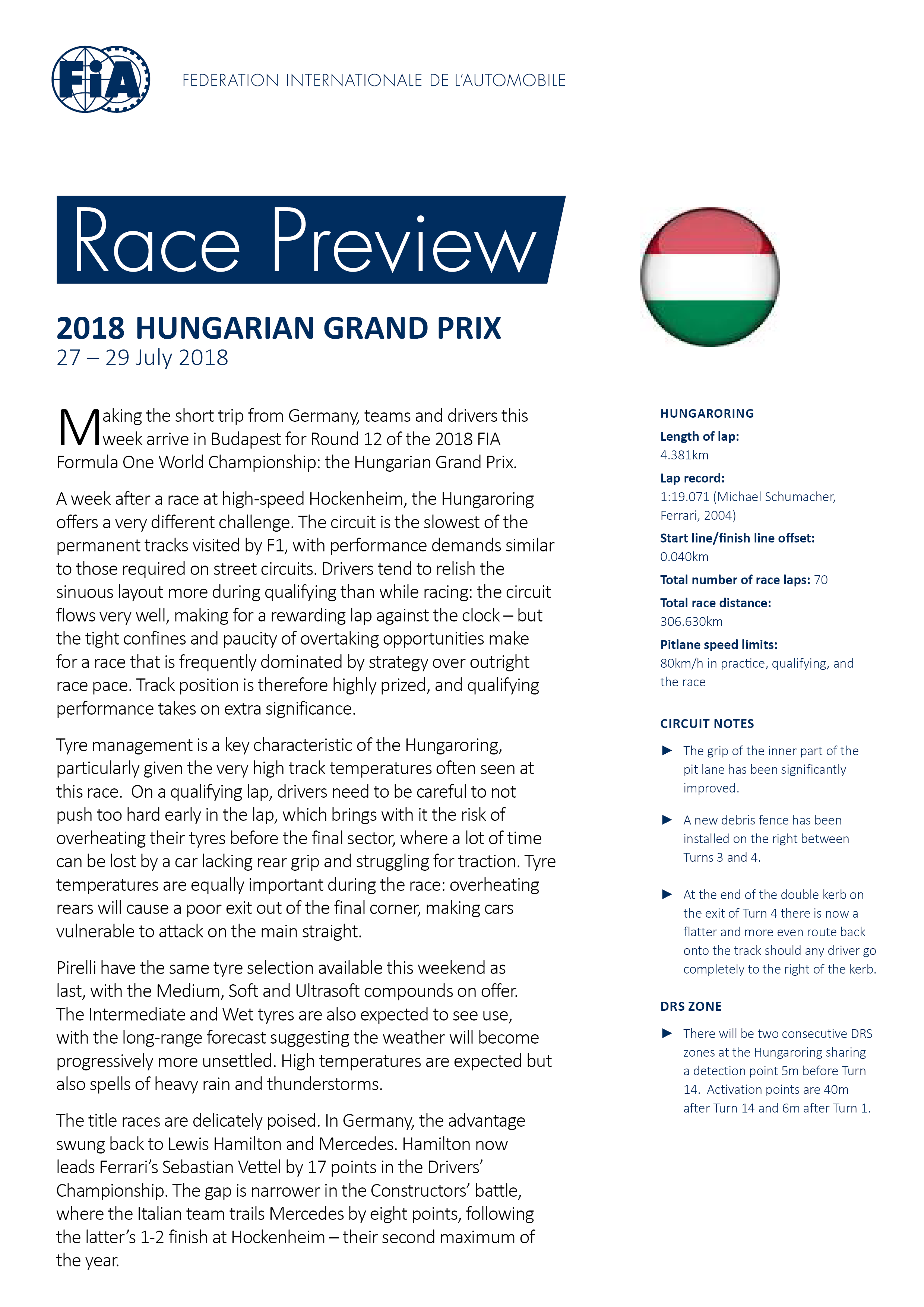 Hungarian Race Preview