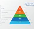 FIA Rally Car Pyramid