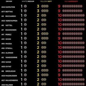 #F1 - Discover the driver's tyre choices for the next #ItalianGP 🇮🇹 (1-3 September) @pirelli_motorsport #Motorsport #Racing