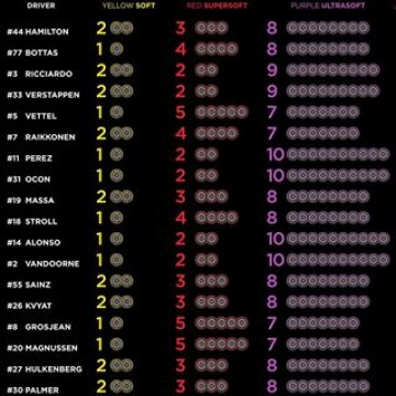 #F1 @pirelli_motorsport announced team's tyre choices for the #AustrianGP! #Racing #Motorsport